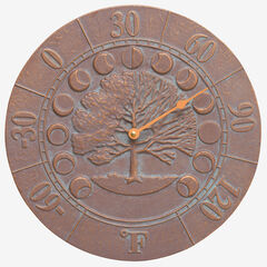 Times and Seasons Thermometer,